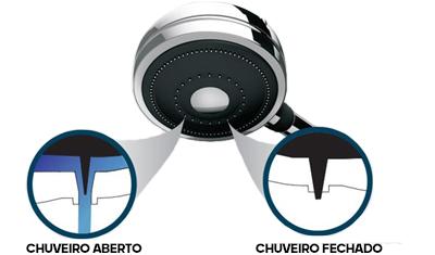 chuveiro docol technoshower 306606 de parede cromado descricao3